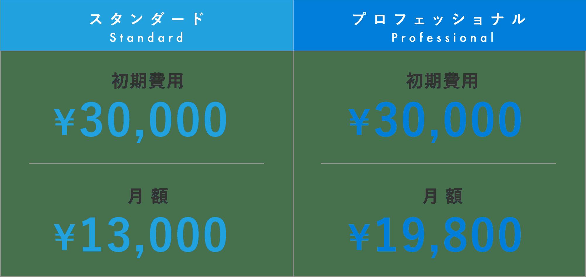 スタンダード 初期費用¥30,000 月額¥13,000 プロフェッショナル 初期費用¥30,000 月額¥19,800