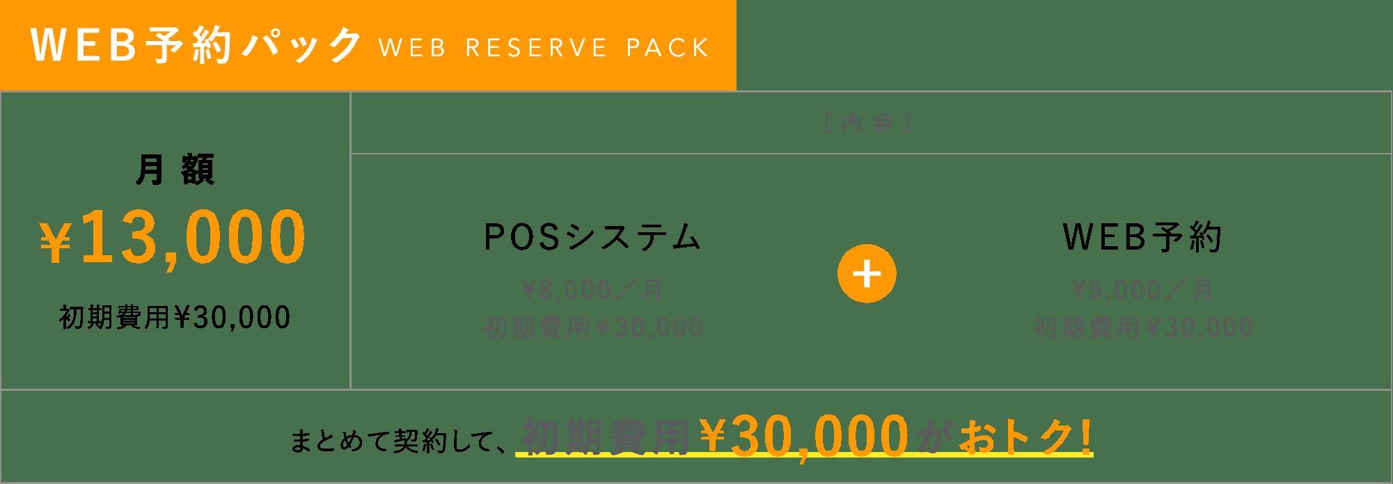 月額¥13,000 まとめて契約して初期費用¥30,000がおトク!